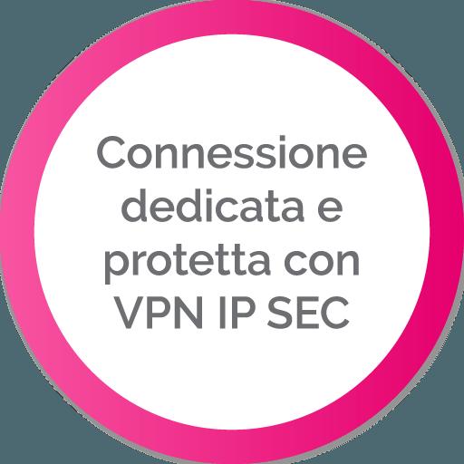 Connessione dedicata e protetta VPN IP SEC | Portali In Cloud