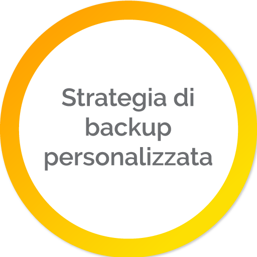 Strategia di backup personalizzata | Portali In Cloud